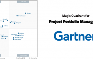 Magic Quadrant for PPM