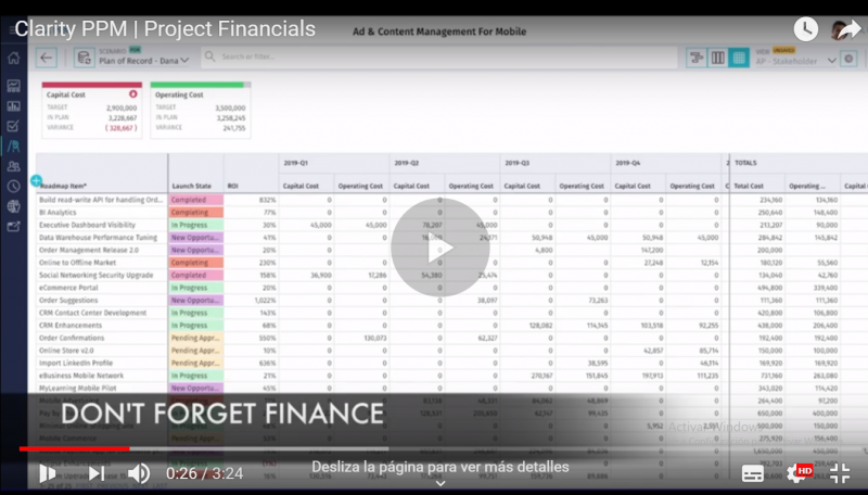 finance management with clarity ca ppm