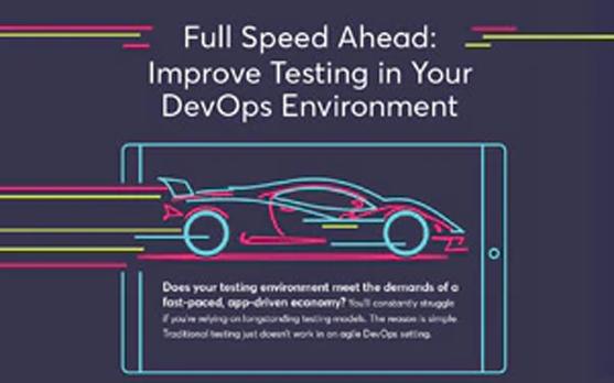 continuous testing DevOps infografia