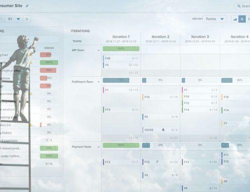 Cómo trabajar con múltiples equipos Scrum con Rally Software