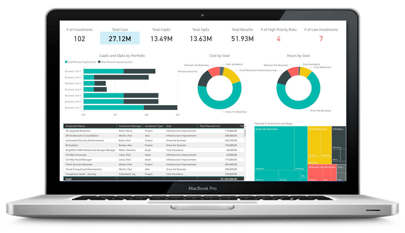 Business Intelligence con Clarity PPM 15.7