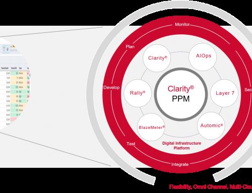 Clarity PPM 15.7, nuevas funcionalidades de la actualización de Broadcom