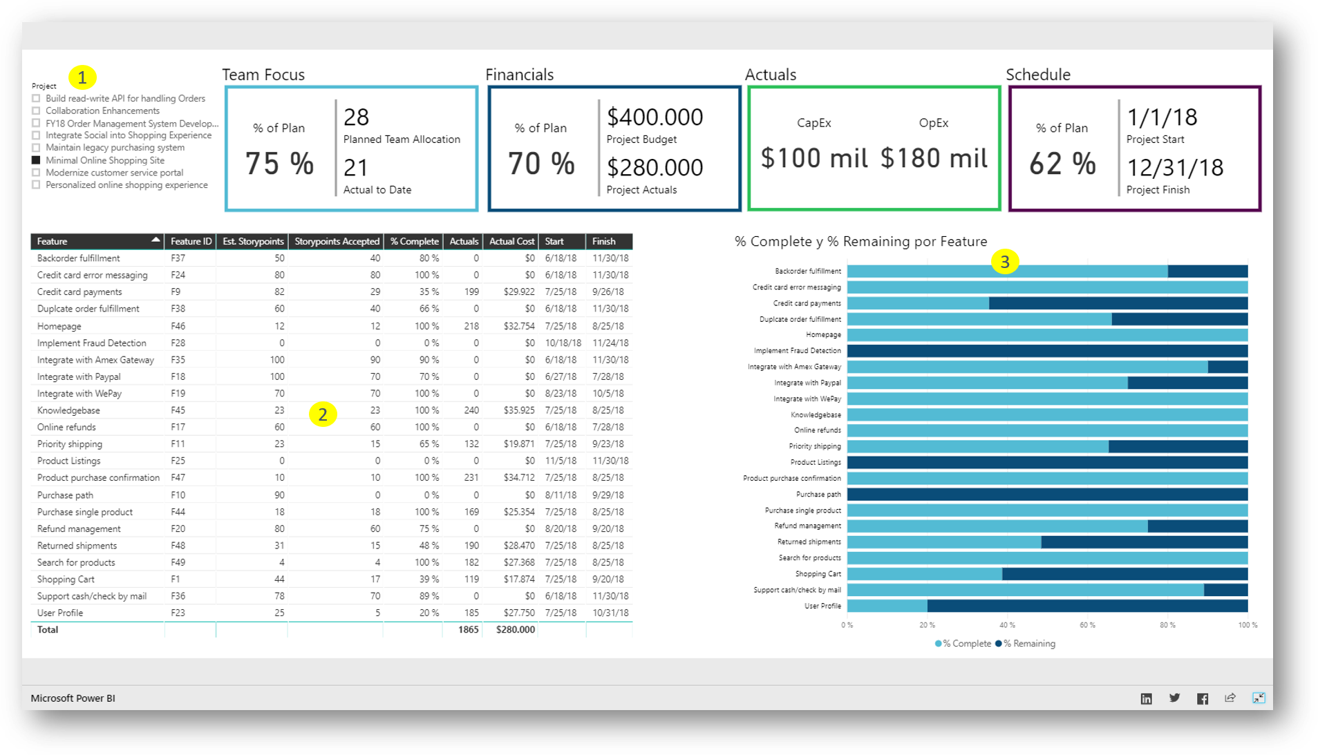 clarity ppm rally software business lens