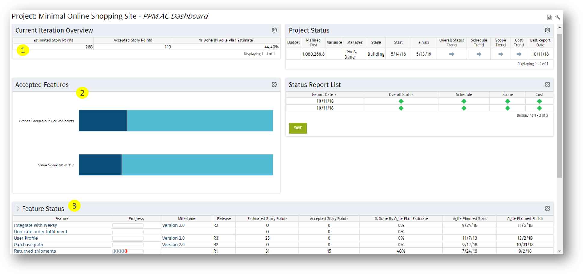 clarity ppm rally software dashboard